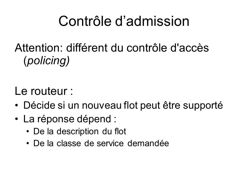 Contrôle d'admission Attention: différent du contrôle d accès (policing) Le routeur : Décide si un nouveau flot peut être supporté.