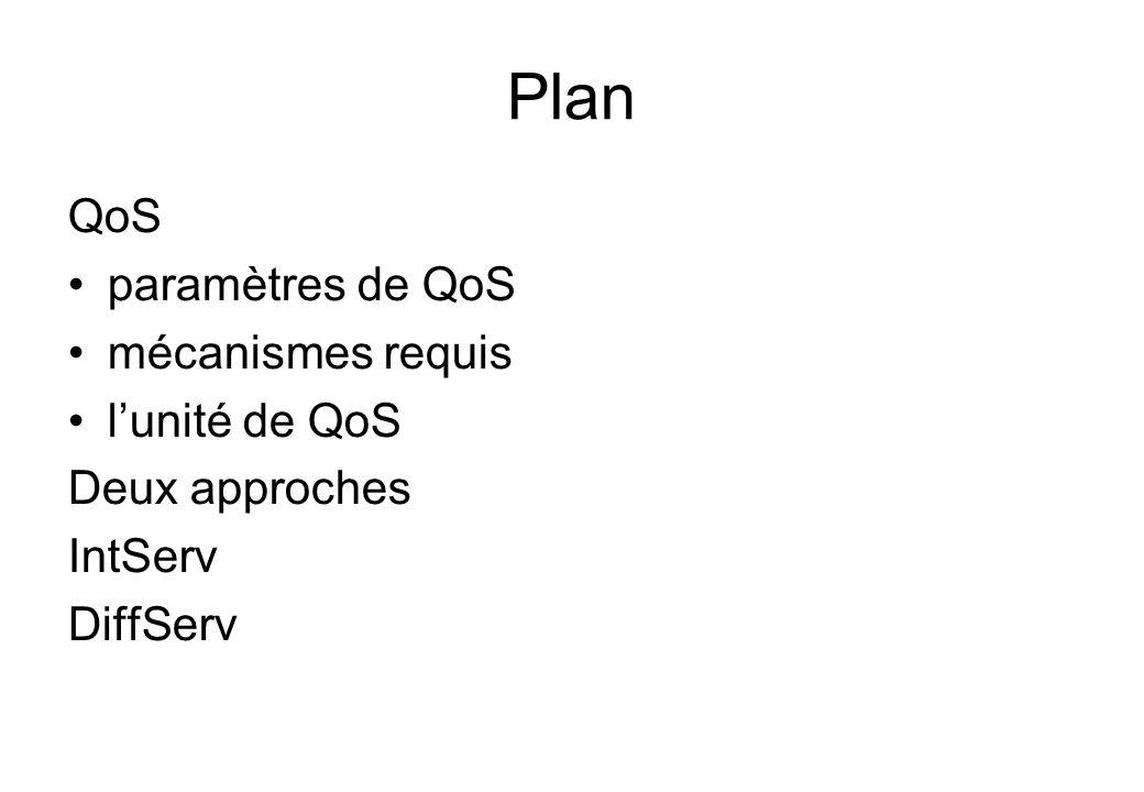 Plan QoS paramètres de QoS mécanismes requis l'unité de QoS