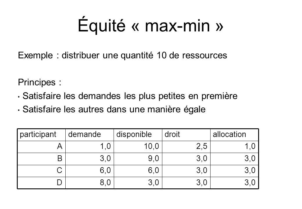 Équité « max-min » Exemple : distribuer une quantité 10 de ressources