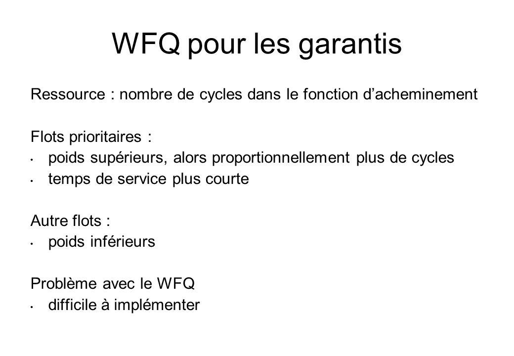 WFQ pour les garantis Ressource : nombre de cycles dans le fonction d'acheminement. Flots prioritaires :