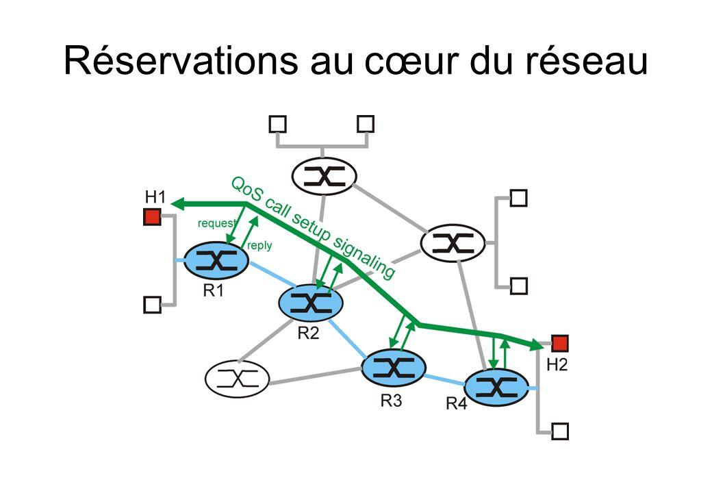 Réservations au cœur du réseau