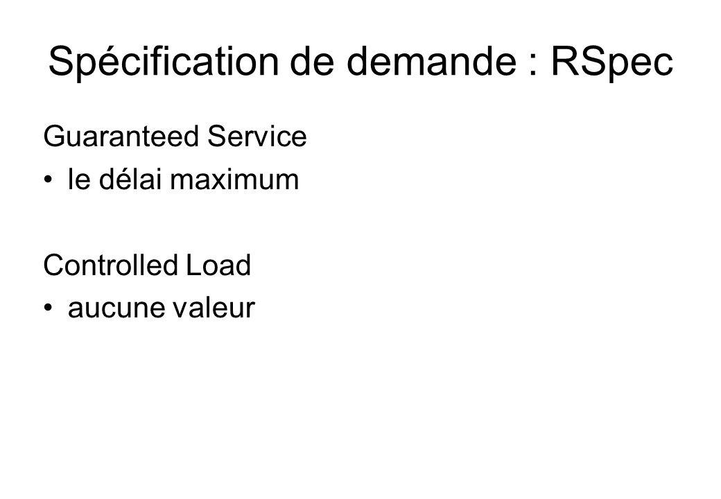 Spécification de demande : RSpec