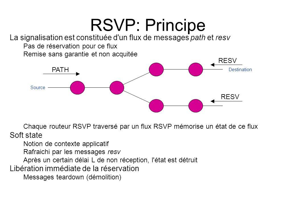 RSVP: Principe La signalisation est constituée d un flux de messages path et resv. Pas de réservation pour ce flux.
