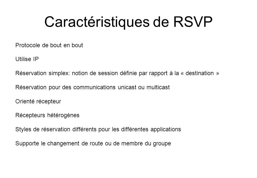 Caractéristiques de RSVP