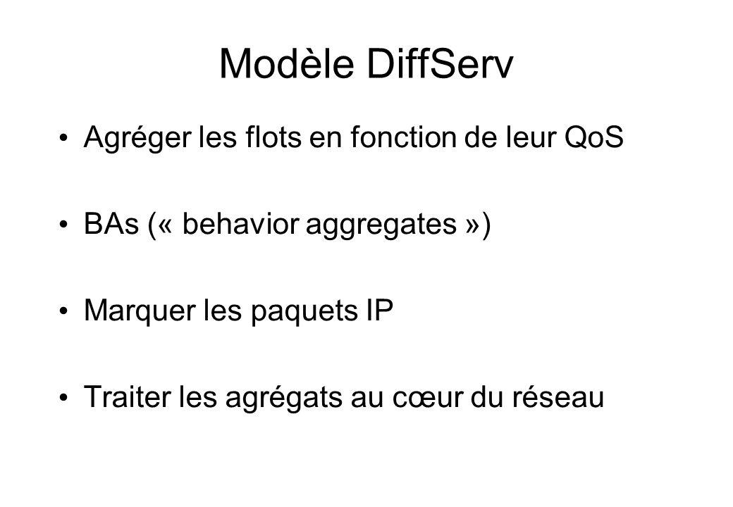 Modèle DiffServ Agréger les flots en fonction de leur QoS