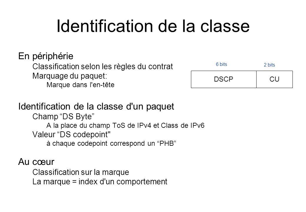 Identification de la classe