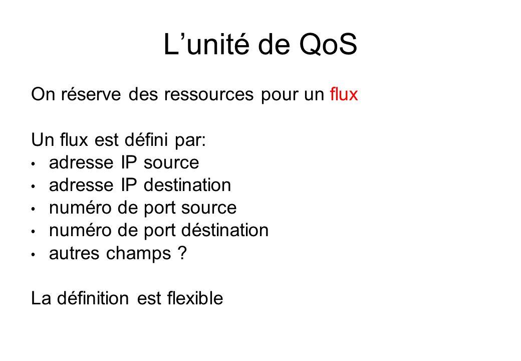 L'unité de QoS On réserve des ressources pour un flux