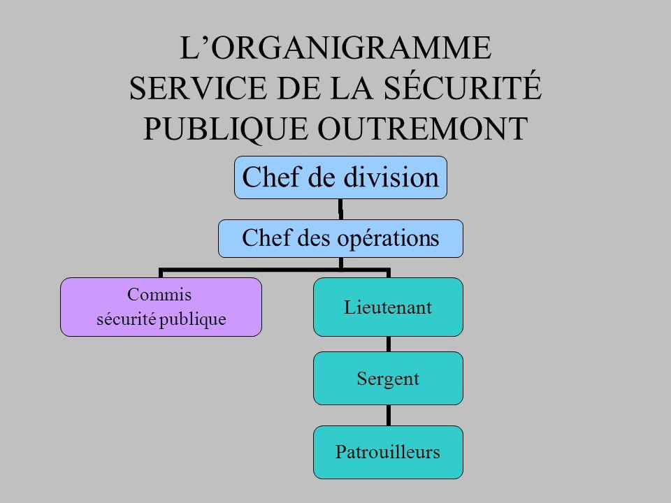 L'ORGANIGRAMME SERVICE DE LA SÉCURITÉ PUBLIQUE OUTREMONT