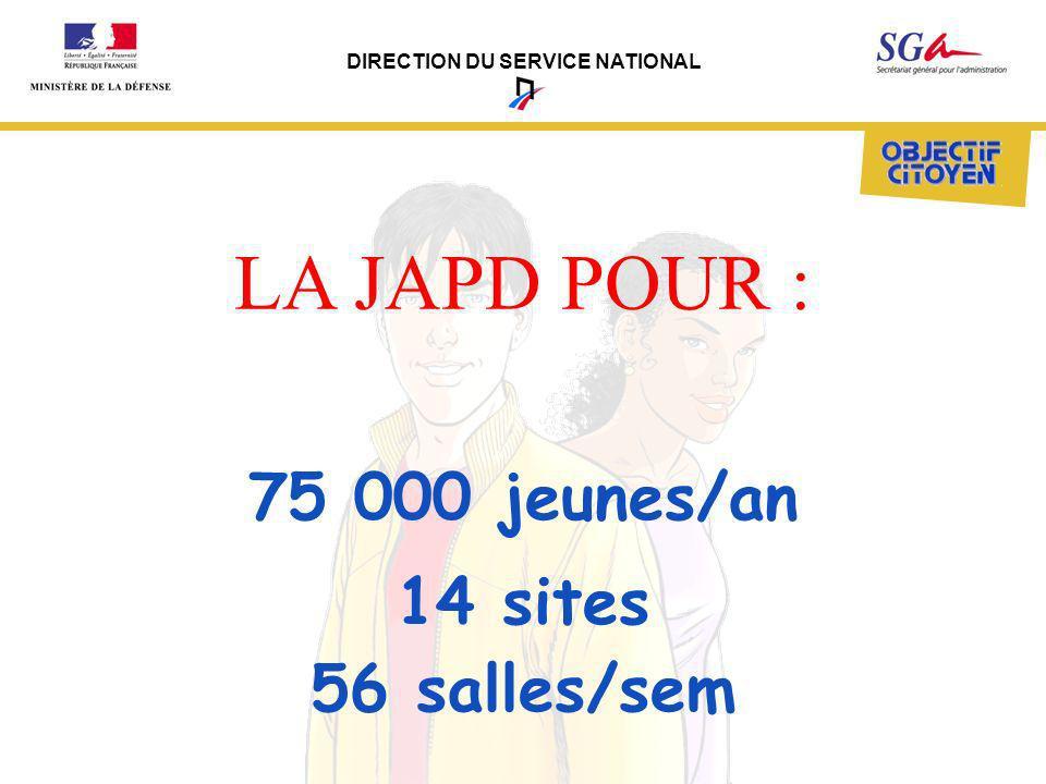 LA JAPD POUR : 75 000 jeunes/an 14 sites 56 salles/sem