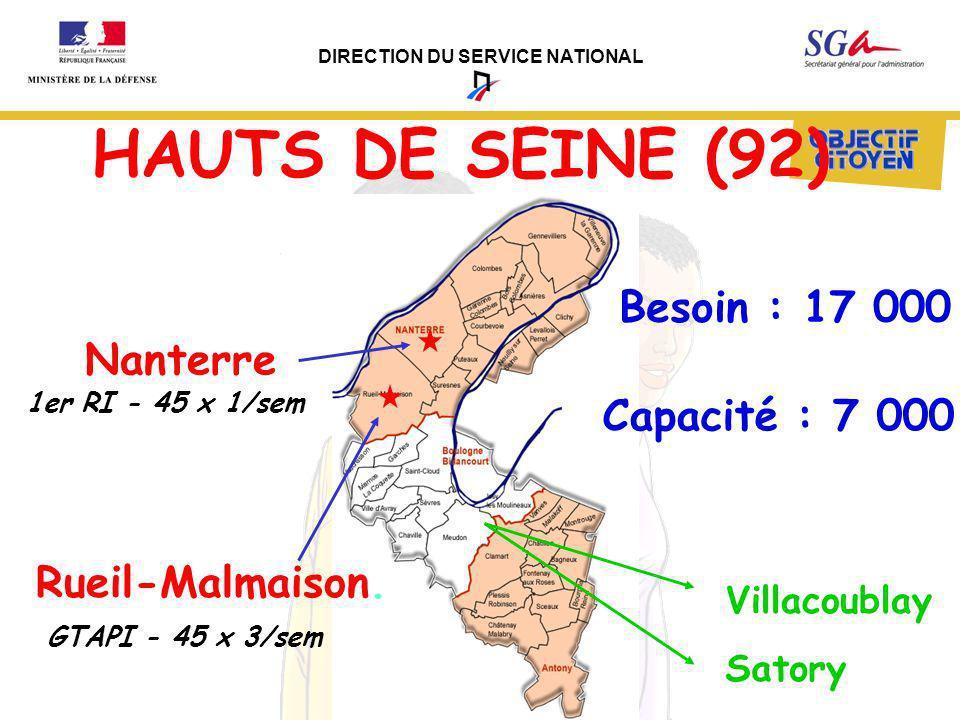 HAUTS DE SEINE (92) Besoin : 17 000 Nanterre Capacité : 7 000
