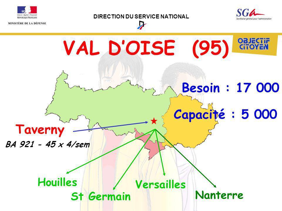 VAL D'OISE (95) 1 site Besoin : 17 000 Capacité : 5 000 Taverny