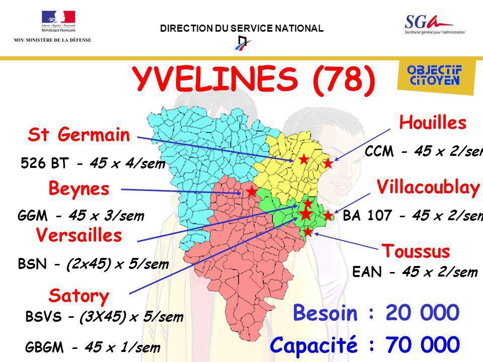 YVELINES (78) Besoin : 20 000 Capacité : 70 000 Houilles St Germain