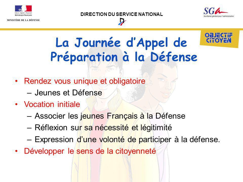 La Journée d'Appel de Préparation à la Défense