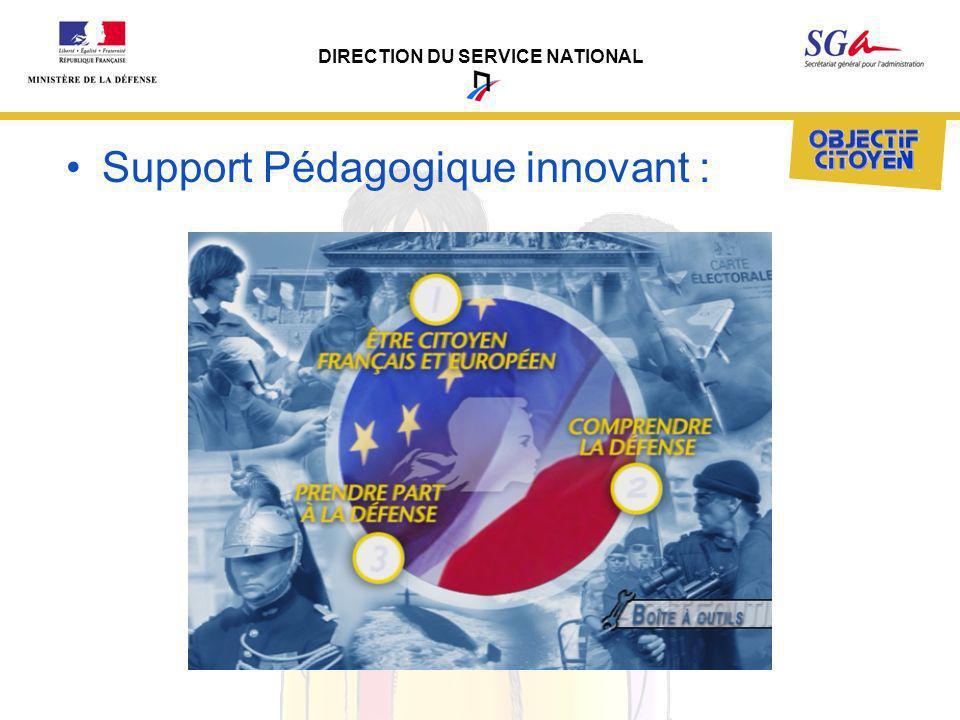 Support Pédagogique innovant :