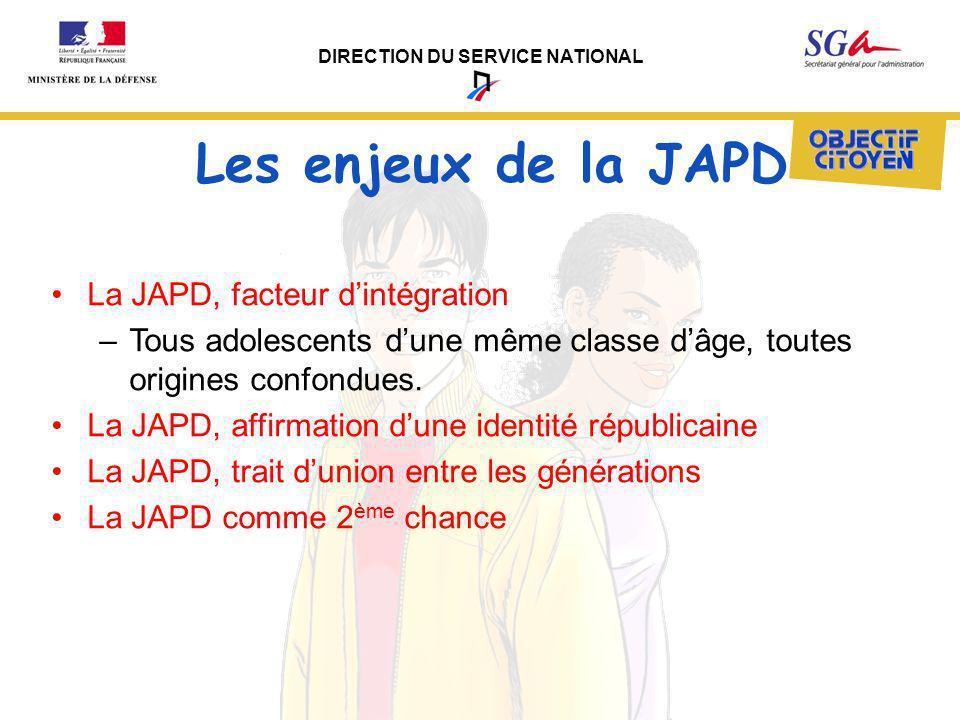 Les enjeux de la JAPD La JAPD, facteur d'intégration