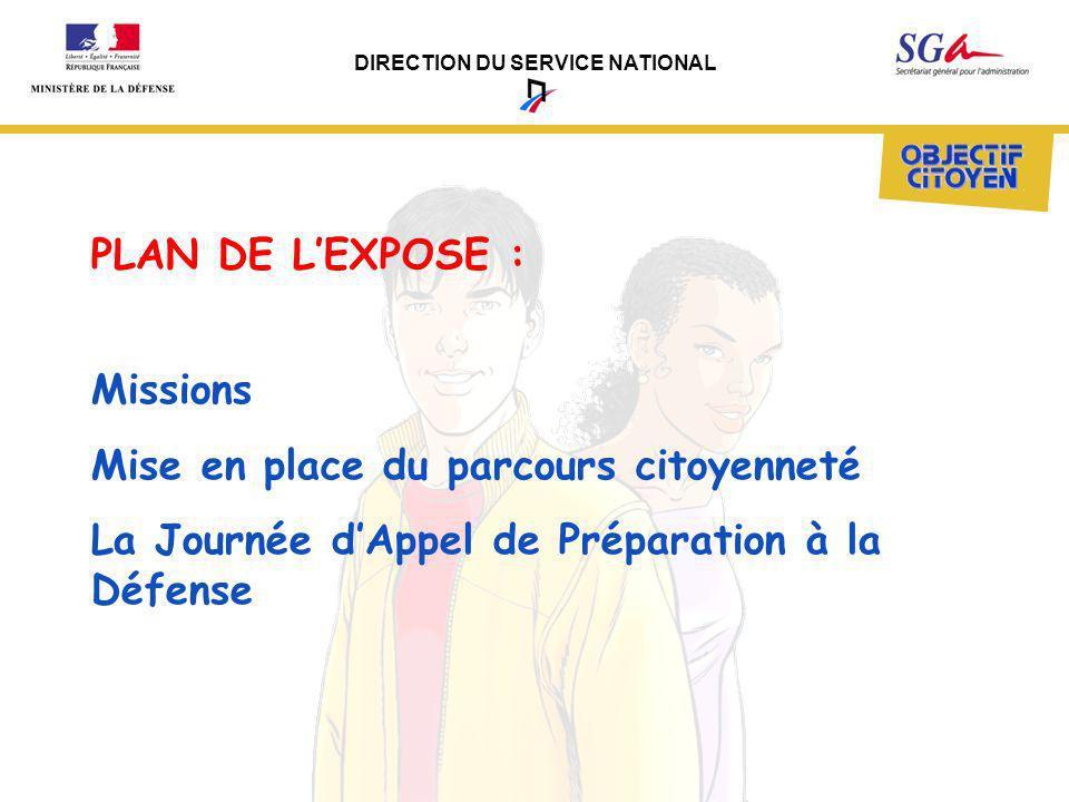 PLAN DE L'EXPOSE : Missions. Mise en place du parcours citoyenneté.