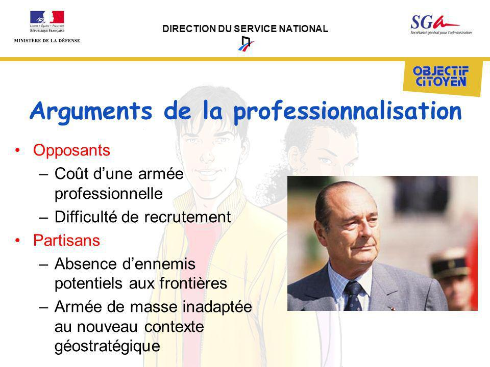 Arguments de la professionnalisation