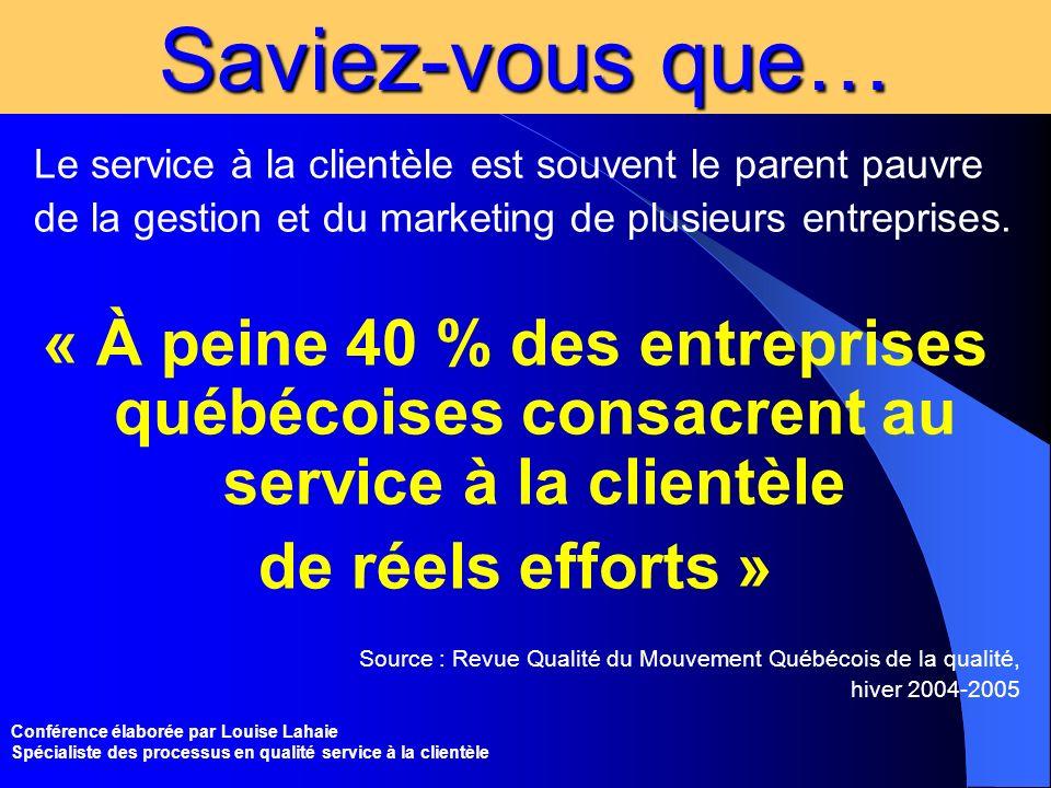 Saviez-vous que… Le service à la clientèle est souvent le parent pauvre. de la gestion et du marketing de plusieurs entreprises.