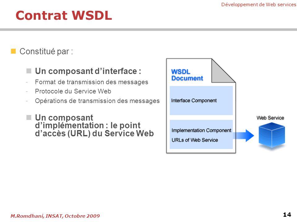 Contrat WSDL Constitué par : Un composant d'interface :