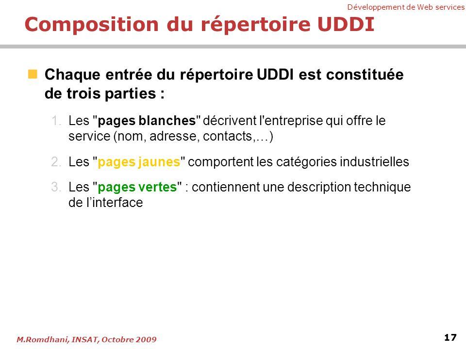Composition du répertoire UDDI