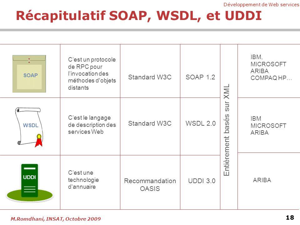 Récapitulatif SOAP, WSDL, et UDDI