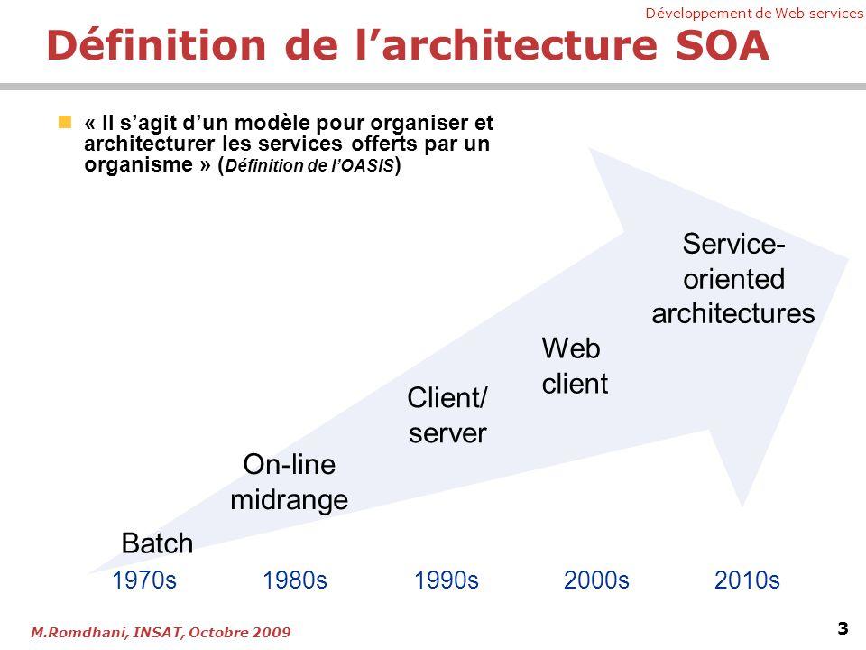 Chapitre 5 web services le nouveau standard jax ws ppt for Architecture classique definition