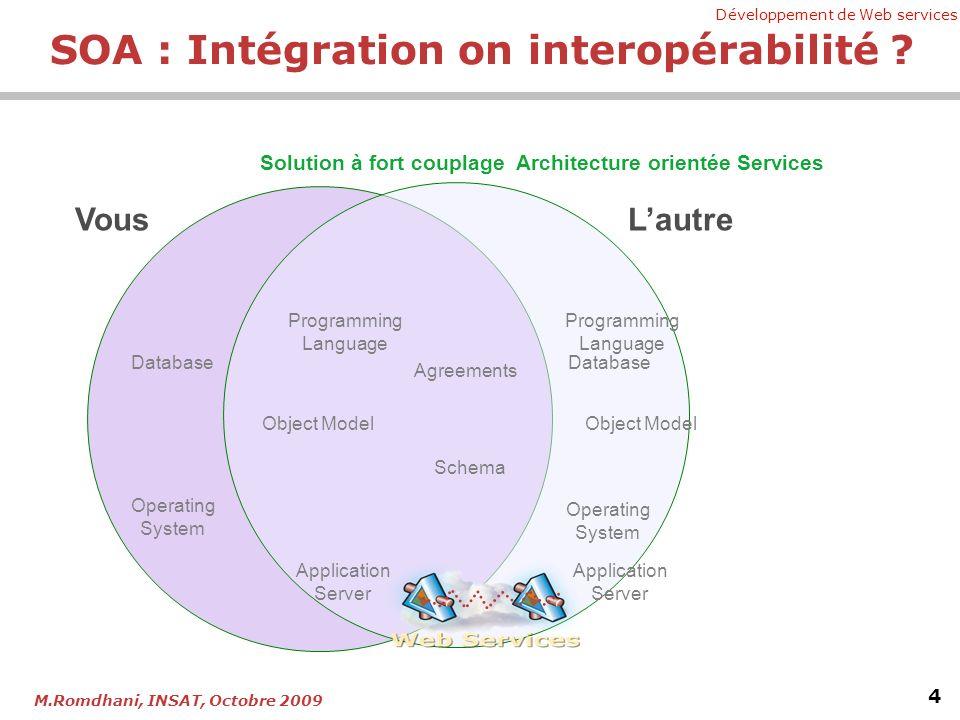 SOA : Intégration on interopérabilité