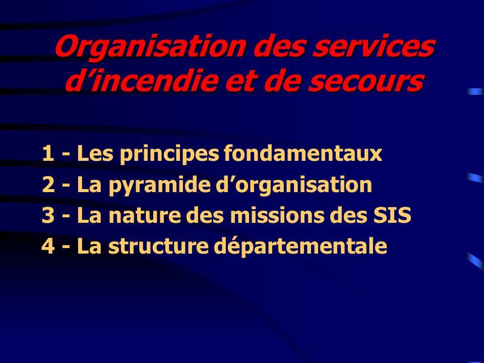 Organisation des services d'incendie et de secours