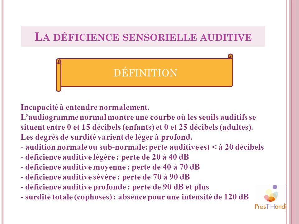 La déficience sensorielle auditive