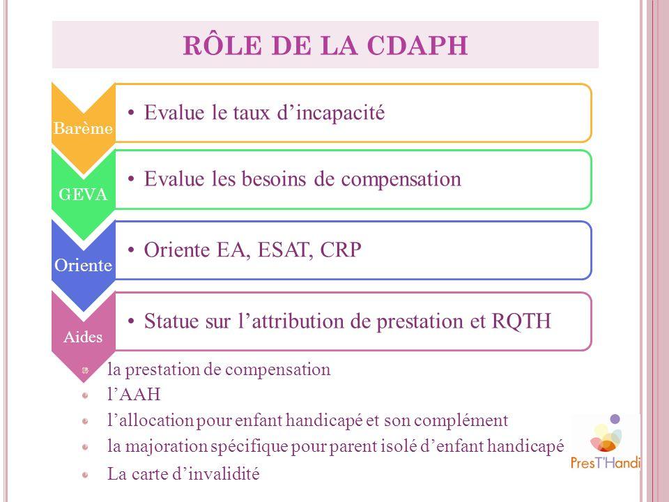RÔLE DE LA CDAPH Evalue le taux d'incapacité
