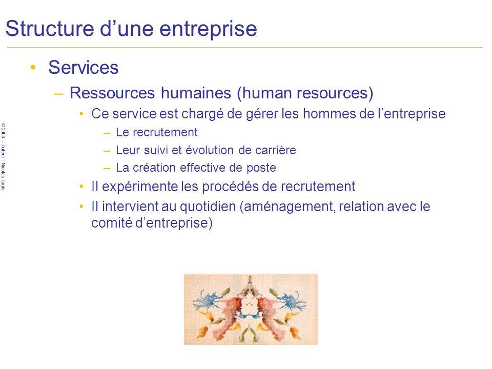 Structure d'une entreprise