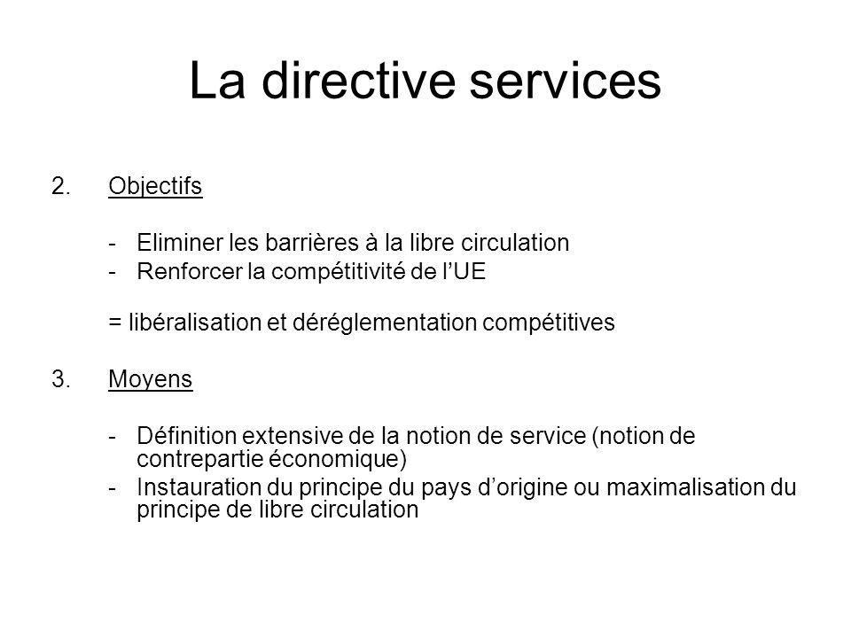 La directive services Objectifs