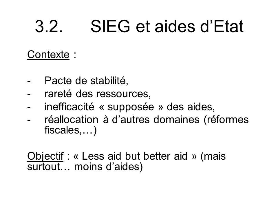 3.2. SIEG et aides d'Etat Contexte : - Pacte de stabilité,
