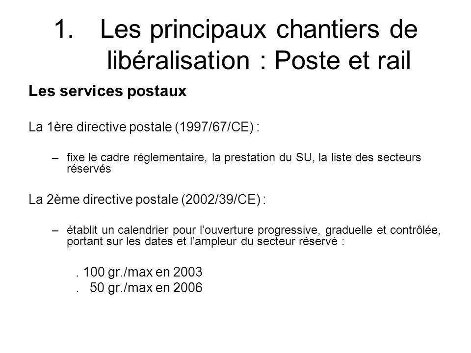 1. Les principaux chantiers de libéralisation : Poste et rail