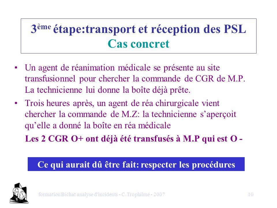 3ème étape:transport et réception des PSL Cas concret