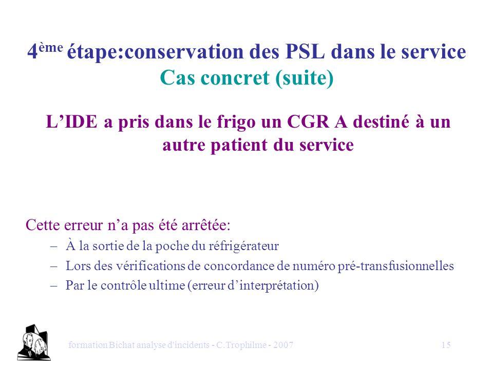 4ème étape:conservation des PSL dans le service Cas concret (suite)