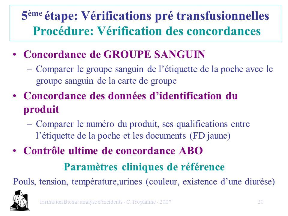 Paramètres cliniques de référence