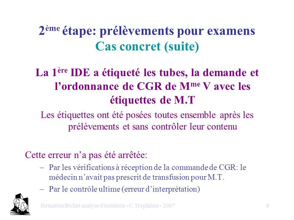 2ème étape: prélèvements pour examens Cas concret (suite)