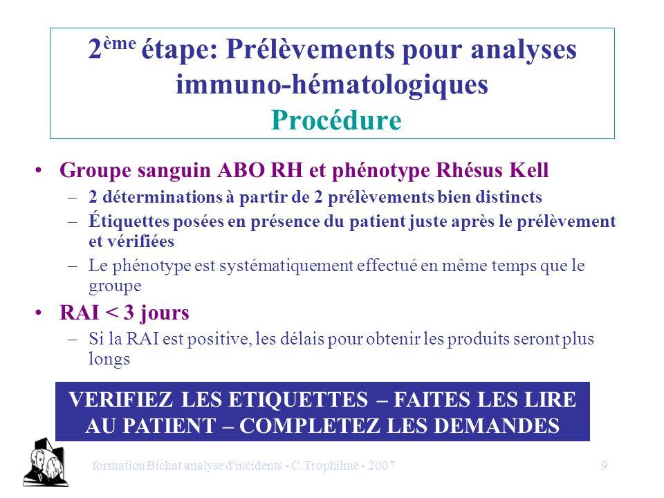2ème étape: Prélèvements pour analyses immuno-hématologiques Procédure