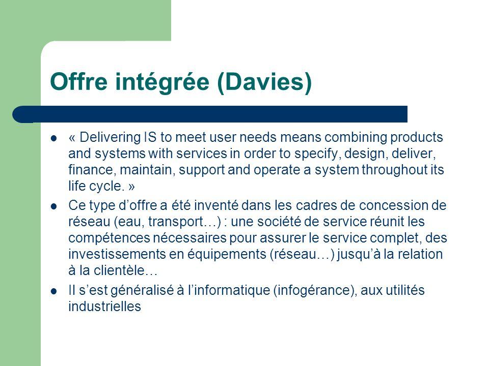 Offre intégrée (Davies)