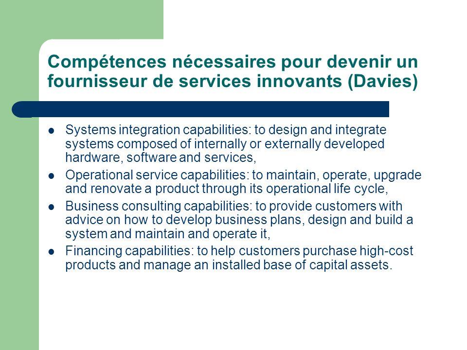 Compétences nécessaires pour devenir un fournisseur de services innovants (Davies)