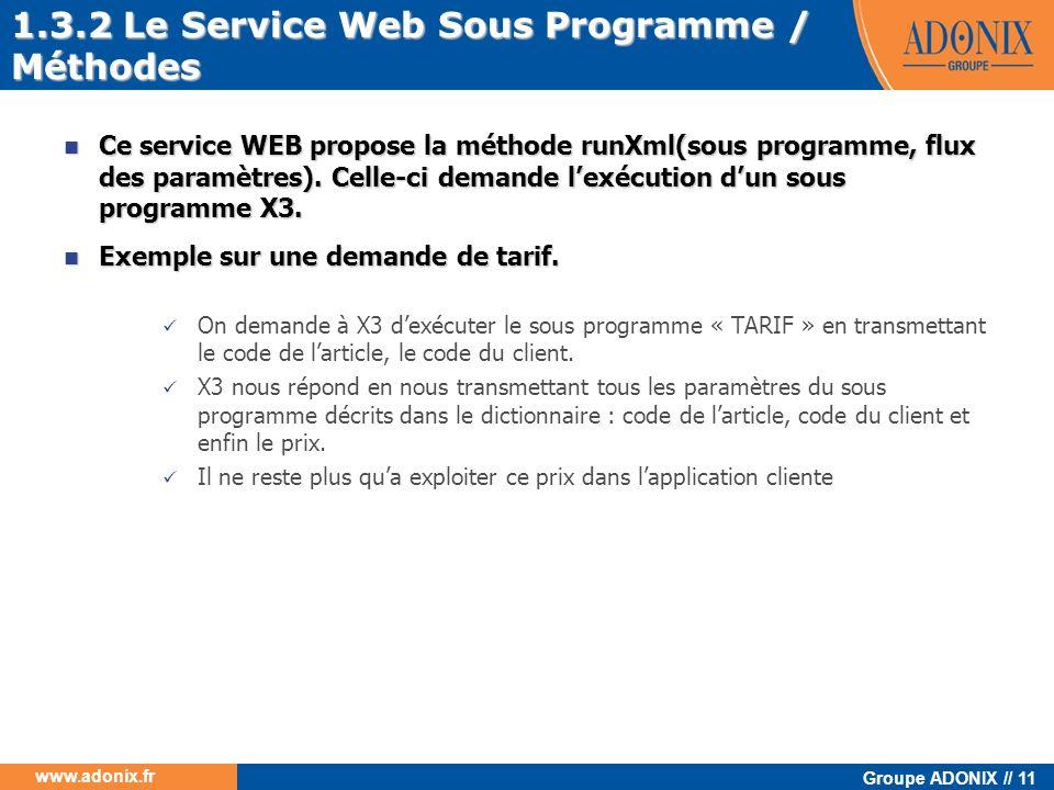 1.3.2 Le Service Web Sous Programme / Méthodes