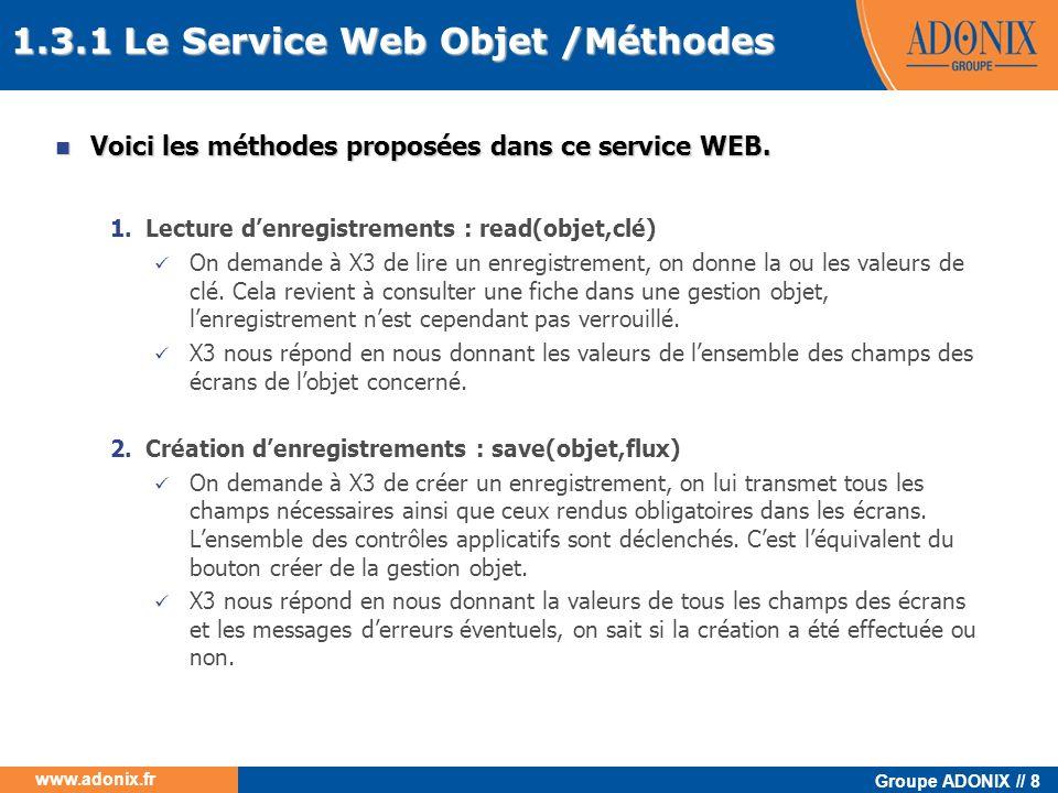 1.3.1 Le Service Web Objet /Méthodes
