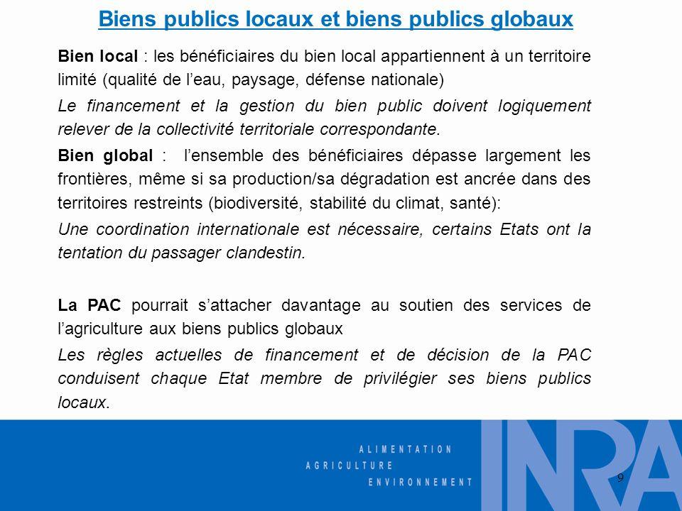 Biens publics locaux et biens publics globaux