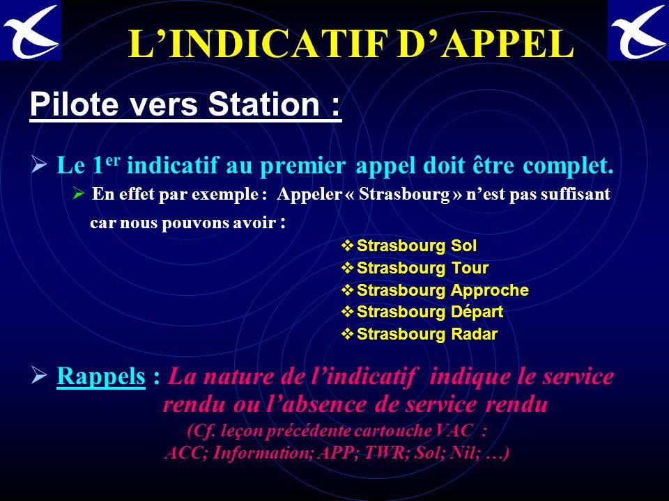 L'INDICATIF D'APPEL Pilote vers Station :