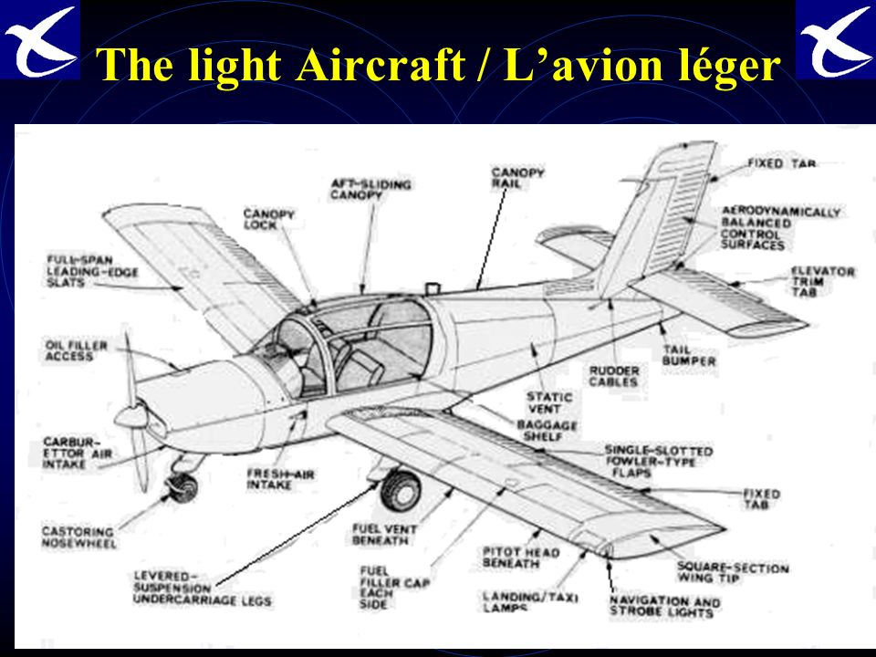 The light Aircraft / L'avion léger