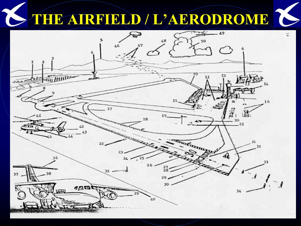 THE AIRFIELD / L'AERODROME