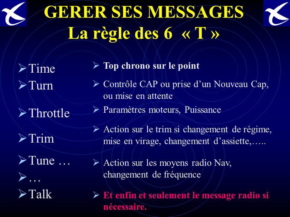 GERER SES MESSAGES La règle des 6 « T »
