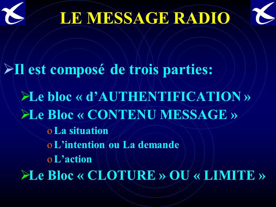 LE MESSAGE RADIO Il est composé de trois parties: