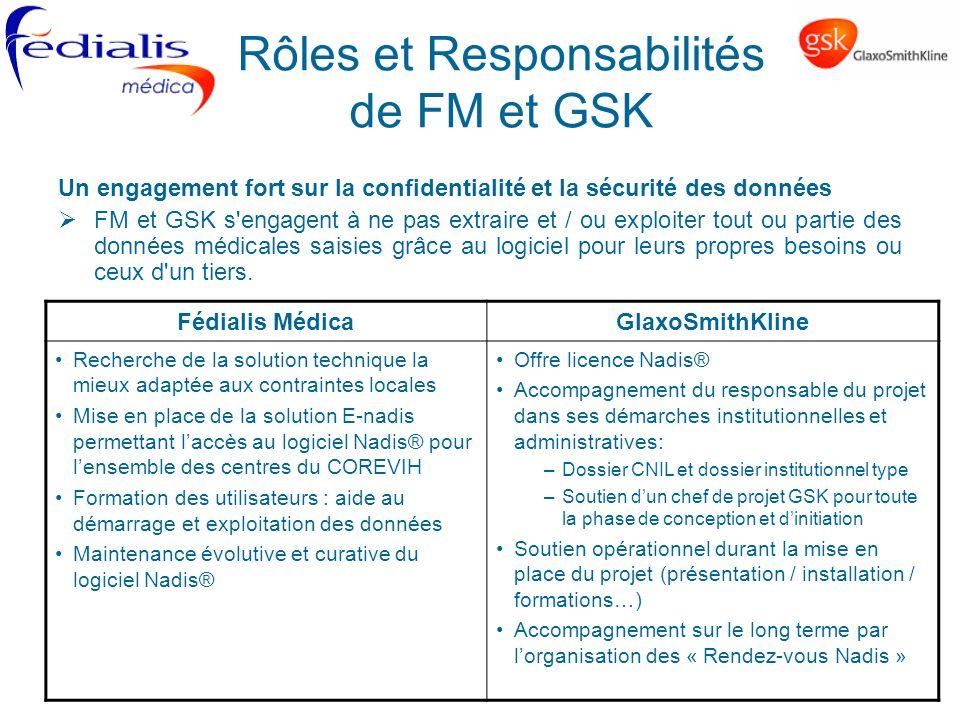 Rôles et Responsabilités de FM et GSK